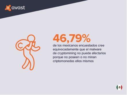 Fotografia Avast: 87% de los mexicanos teme que malware de