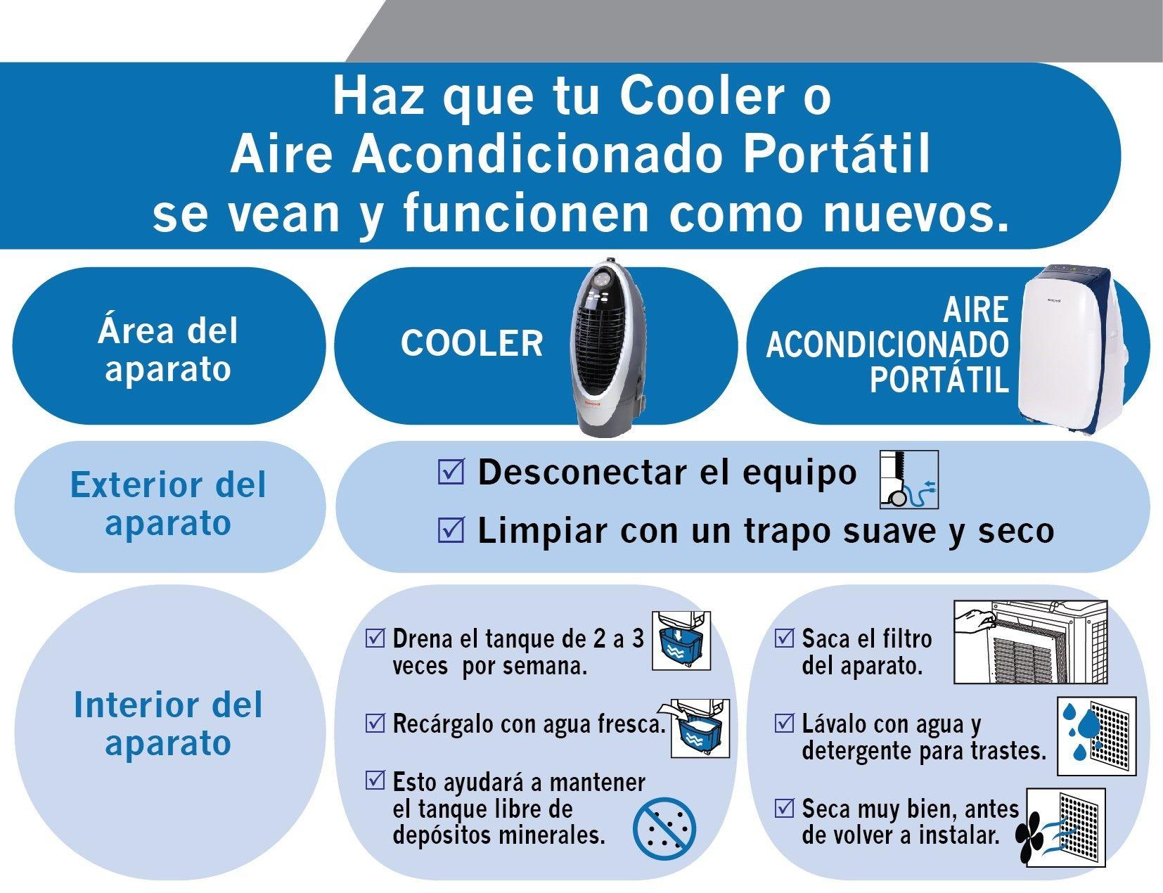 opiniones sobre coolair aire acondicionado