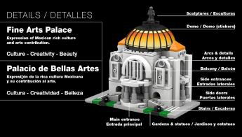 Foto de Bellas Artes infográfico