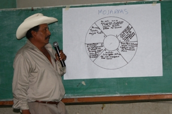 Fundacion Gigante Proyectos Productivos Oaxaca