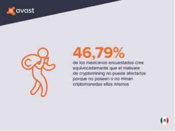 Avast: 87% de los mexicanos teme que malware de criptominería  infecte sus dispositivos
