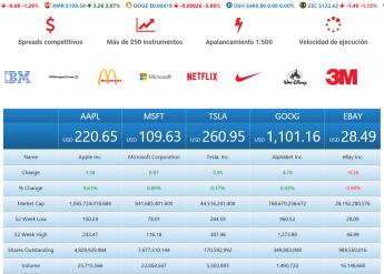 Hispamarkets mejora la visualización de resultados en su propia web