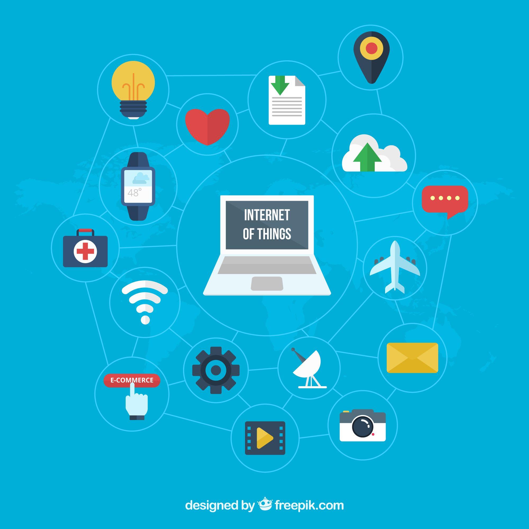 Foto de Avast, consejos de seguridad para compra de dispositivos IoT