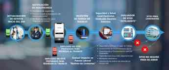 Nuevas funcionalidades de la plataforma HealthCheck