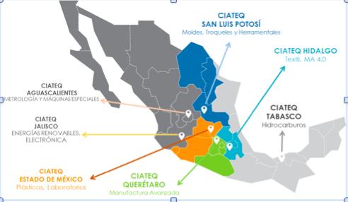 Foto de Presencia del CIATEQ en la República Mexicana.