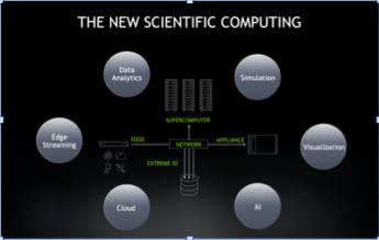 Foto de La Nueva Computación Científica.