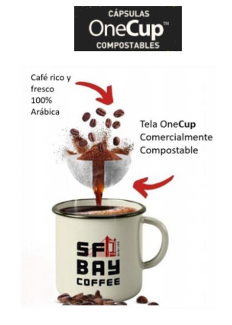 Fotografia Cápsulas Compostables OneCup SF Bay Coffee.