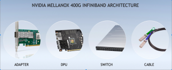 NVIDIA MELLANOX 400G INFINIBAND ARCHITECTURE