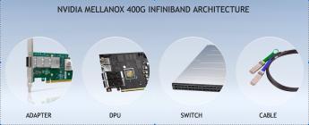 NVIDIA MELLANOX 400G INFINIBAND ARCHITECTURE