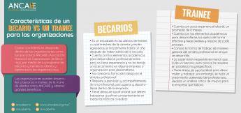 Noticias Ciudad de México | Caracteristicas de un becario vs un