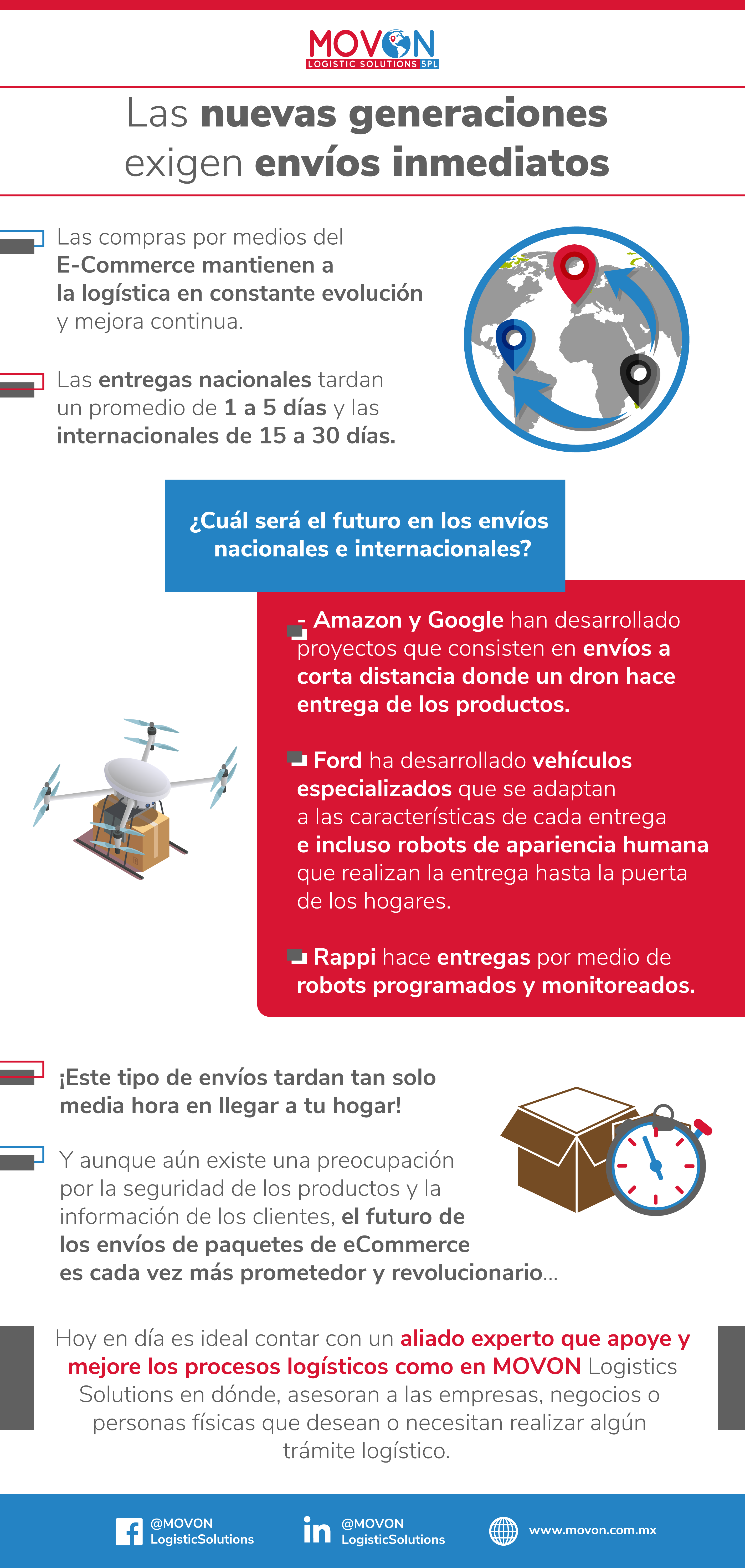 Movon Logistic Solutions