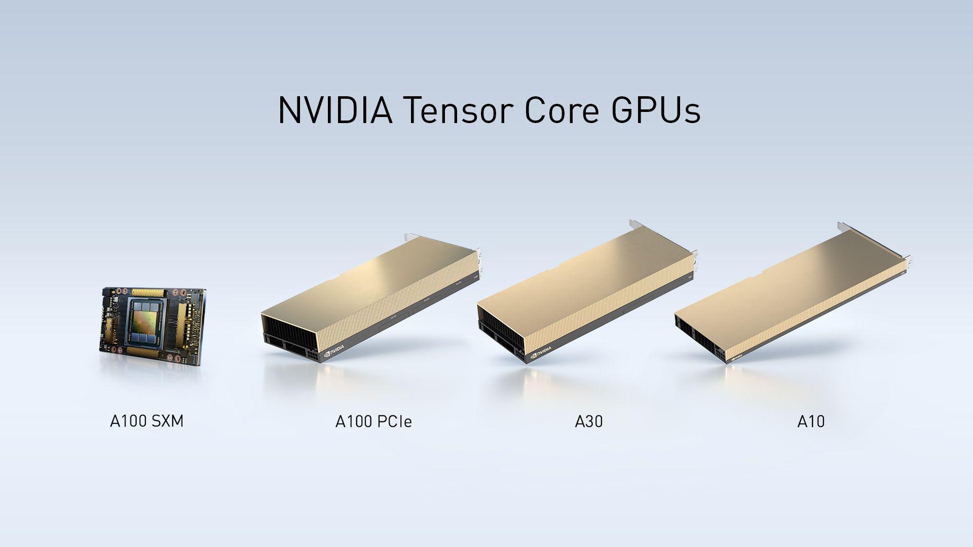 Fotografia NVIDIA Tensor Core GPUs.