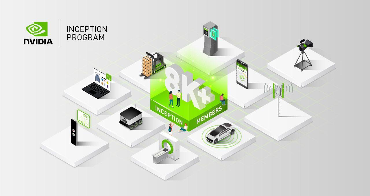 Fotografia NVIDIA - Inception Program.