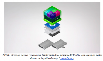 Foto de Inferencia de IA utilizando CPU x86 o Arm