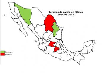 Foto de Terapia de pareja en México 2014 vs 2015